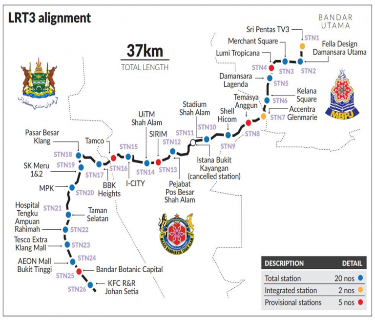 Detailed-Design-Consultancy-Services-for-the-Infrastructure-of-LRT3-Project-from-Bandar-Utama-to-Johan-Setia-Planning-Submission-768×656